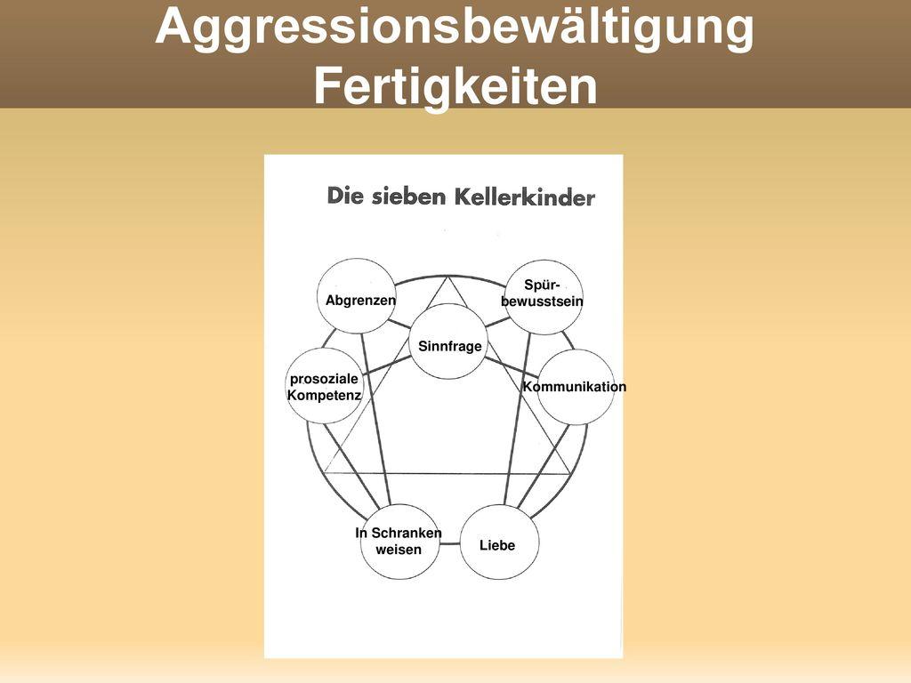 Aggressionsbewältigung Fertigkeiten Spür- bewusstsein Abgrenzen