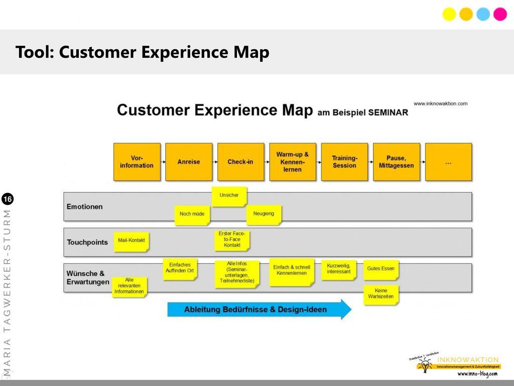 Tool: Customer Experience Map
