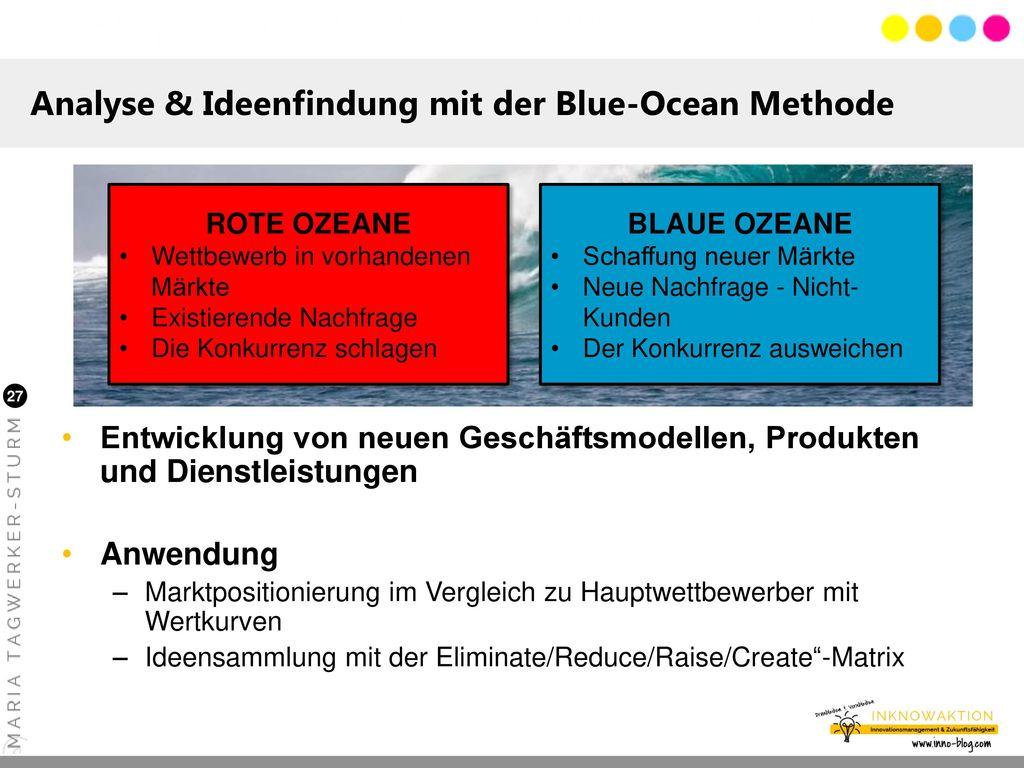 Analyse & Ideenfindung mit der Blue-Ocean Methode