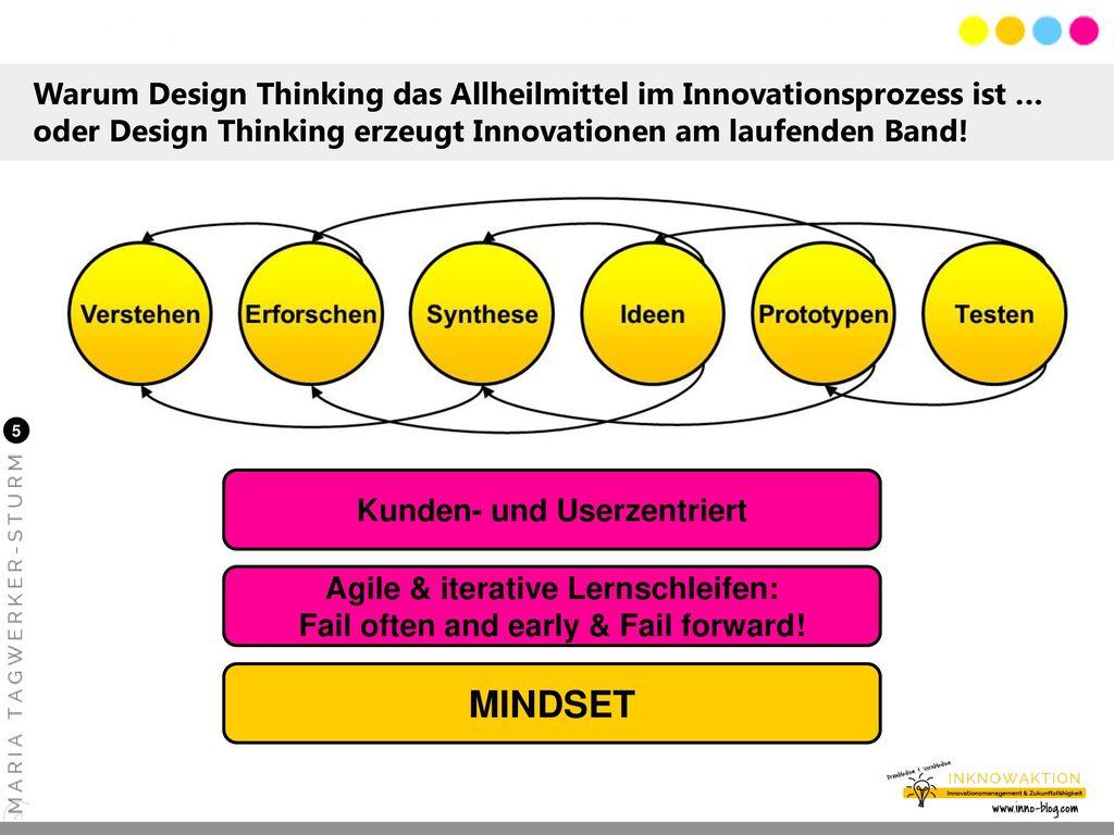 Warum Design Thinking das Allheilmittel im Innovationsprozess ist … oder Design Thinking erzeugt Innovationen am laufenden Band!