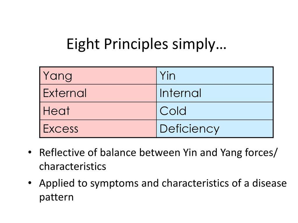 Eight Principles simply…