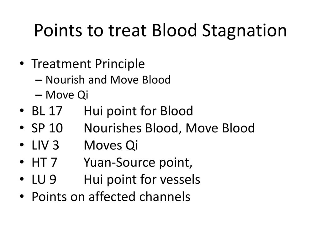 Points to treat Blood Stagnation