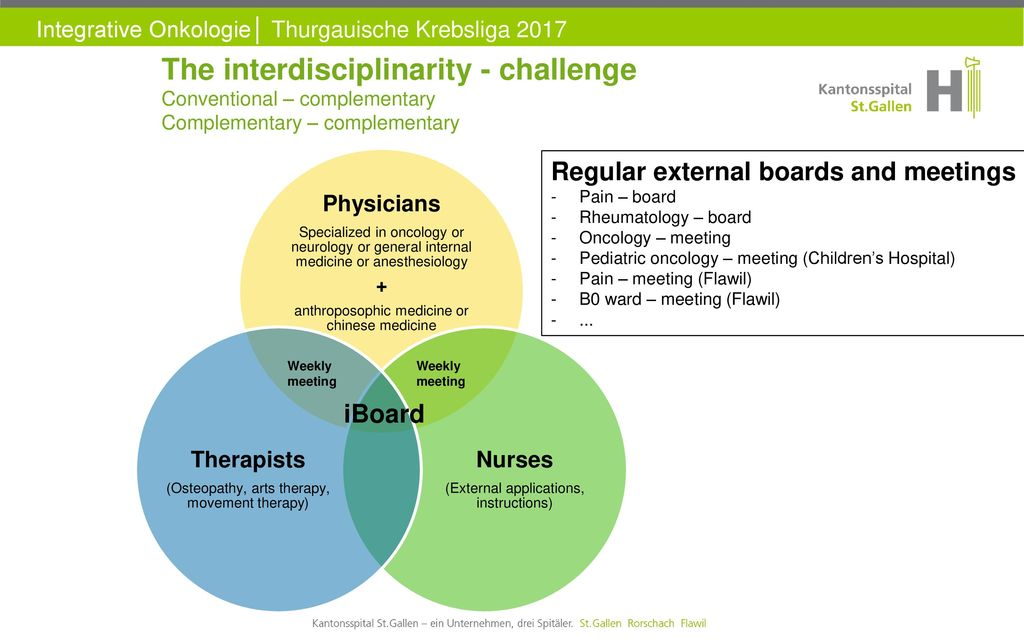 The interdisciplinarity - challenge