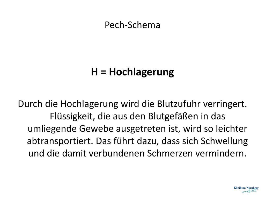 H = Hochlagerung Pech-Schema