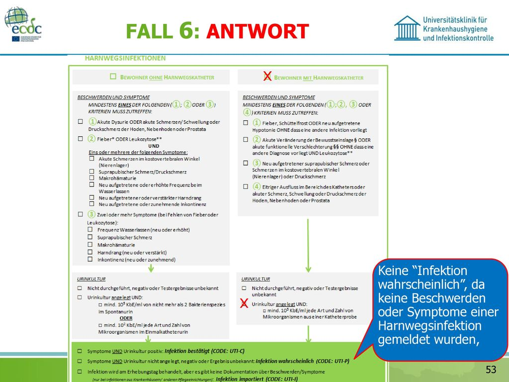 FALL 6: ANTWORT x. No probable UTI as there are no signs/symptoms of a UTI reported.