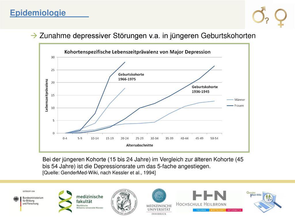  Zunahme depressiver Störungen v.a. in jüngeren Geburtskohorten
