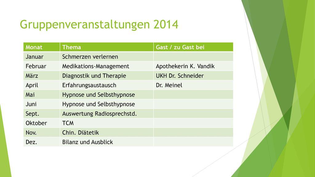 Gruppenveranstaltungen 2014