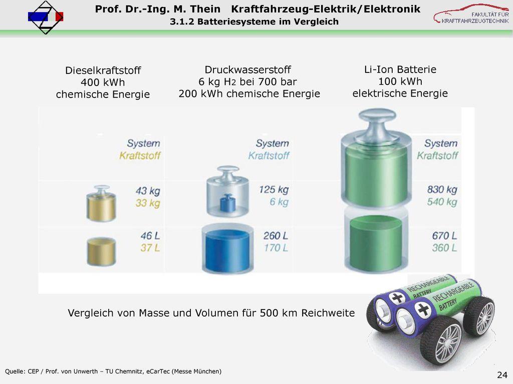 3.1.2 Batteriesysteme im Vergleich