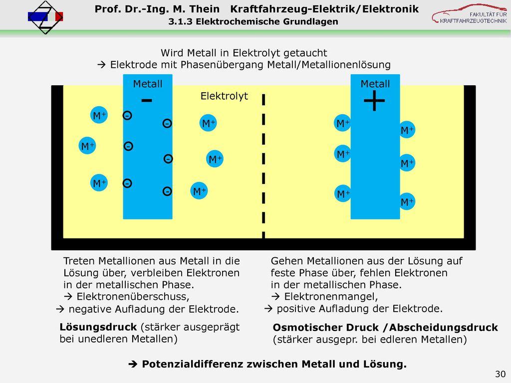 3.1.3 Elektrochemische Grundlagen