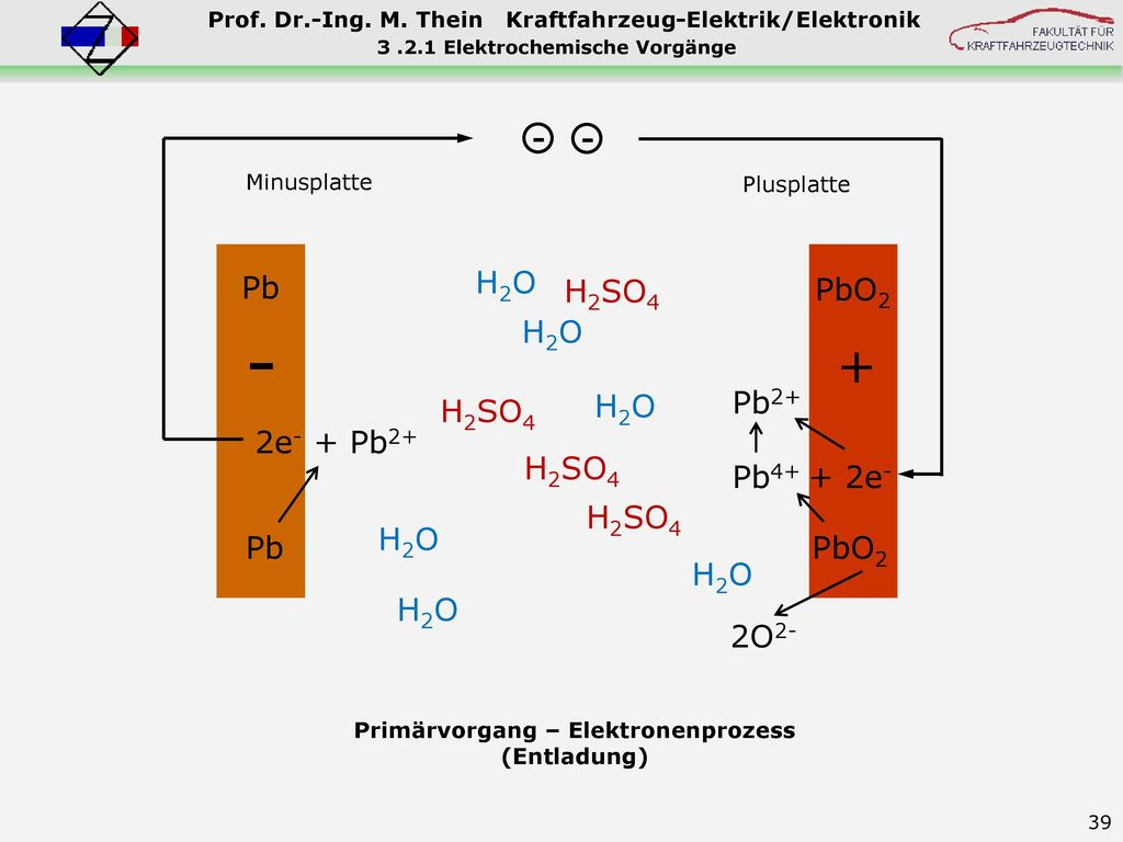 3 .2.1 Elektrochemische Vorgänge Primärvorgang – Elektronenprozess