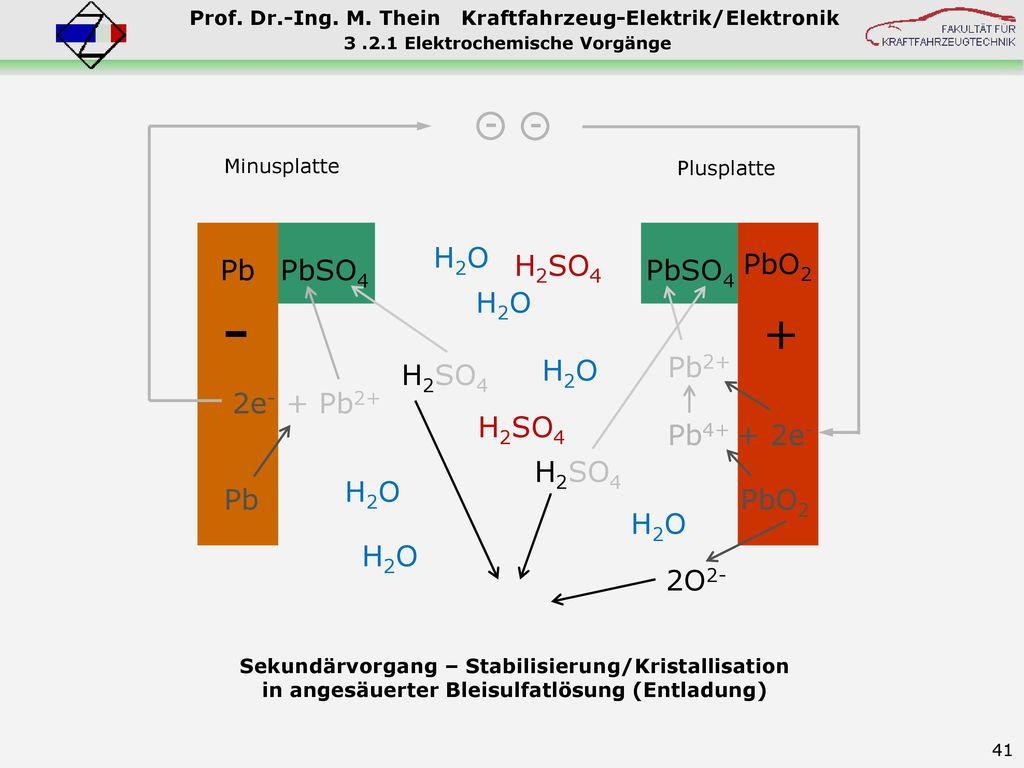 3 .2.1 Elektrochemische Vorgänge