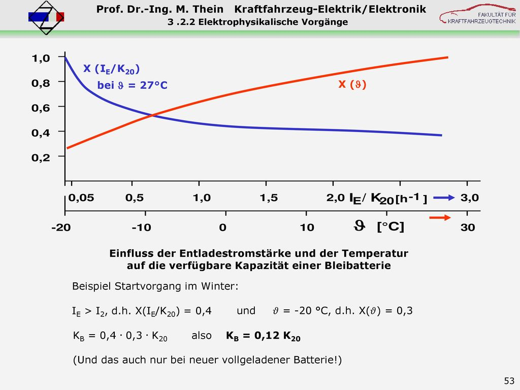 Einfluss der Entladestromstärke und der Temperatur