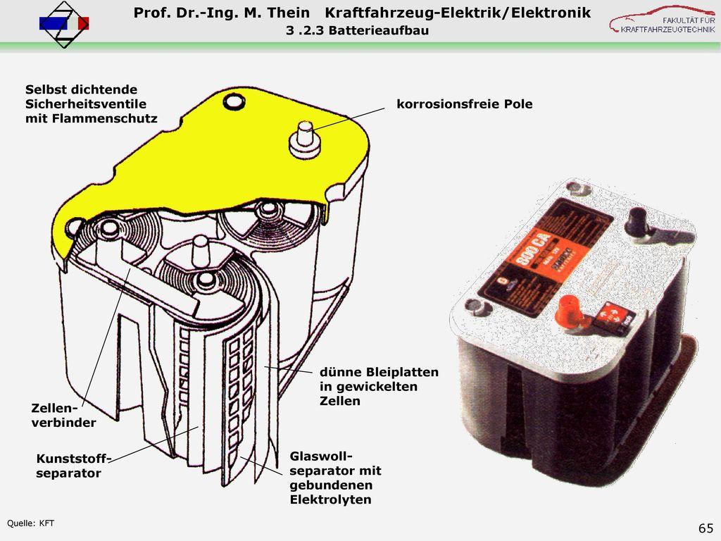 3 .2.3 Batterieaufbau Selbst dichtende Sicherheitsventile