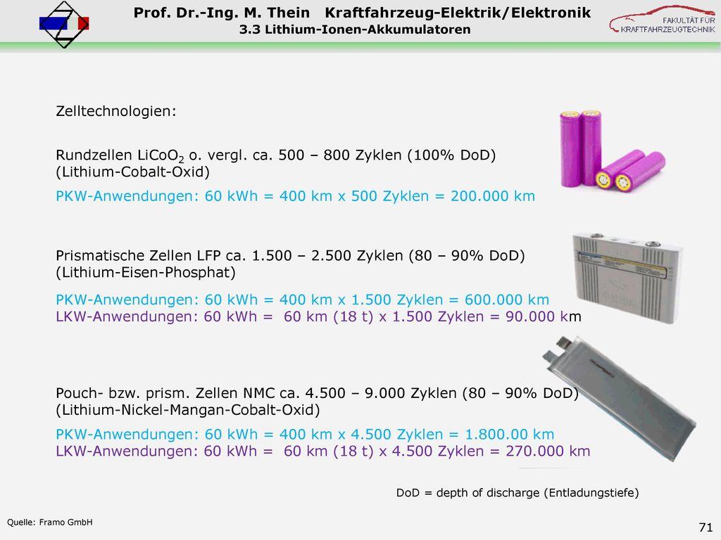Rundzellen LiCoO2 o. vergl. ca. 500 – 800 Zyklen (100% DoD)