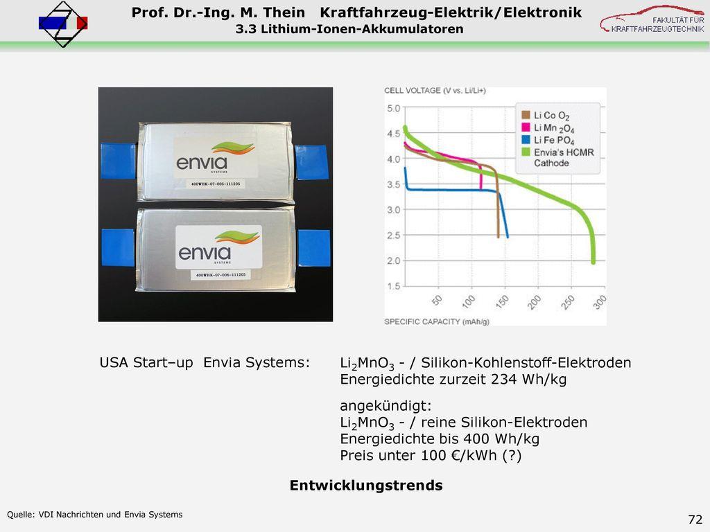 USA Start–up Envia Systems: Li2MnO3 - / Silikon-Kohlenstoff-Elektroden