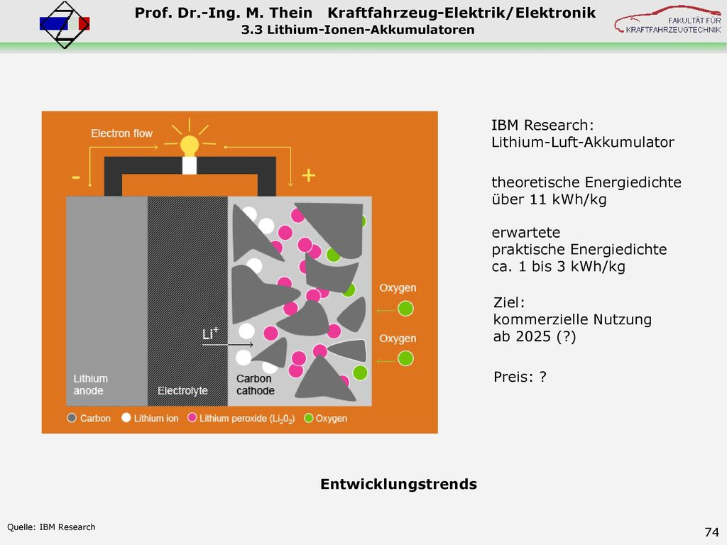 IBM Research: Lithium-Luft-Akkumulator