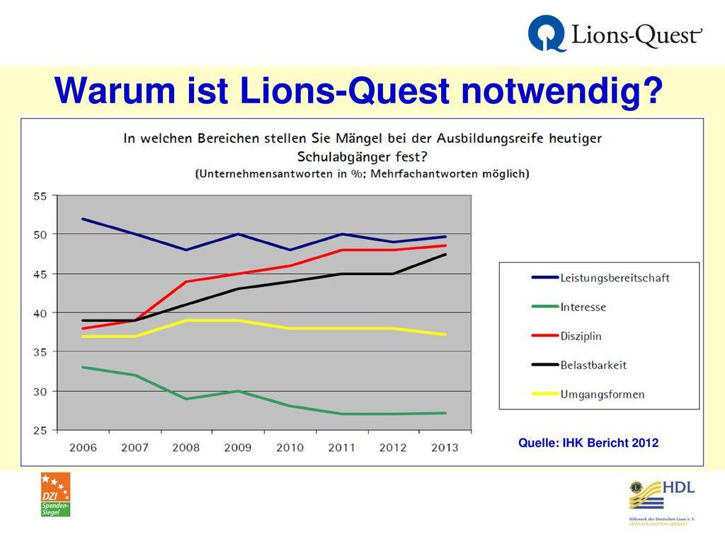 Warum ist Lions-Quest notwendig