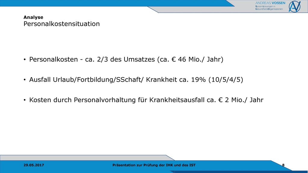 Analyse Personalkostensituation