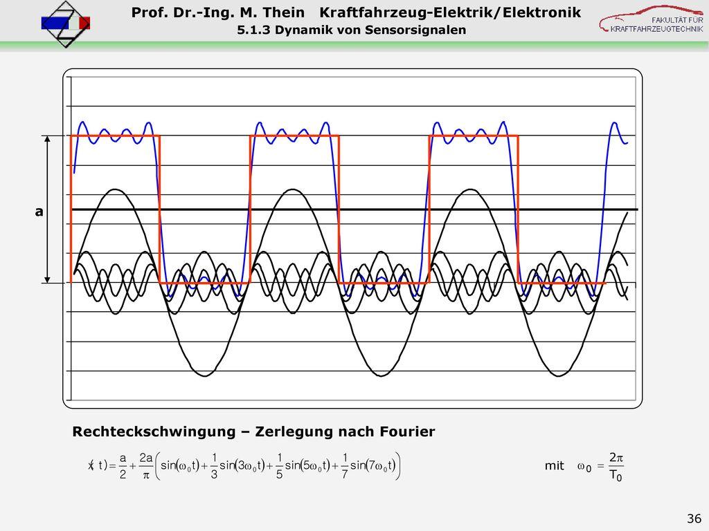 5.1.3 Dynamik von Sensorsignalen