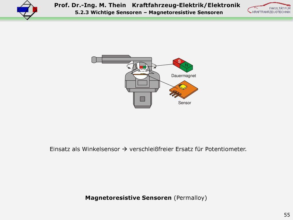 5.2.3 Wichtige Sensoren – Magnetoresistive Sensoren