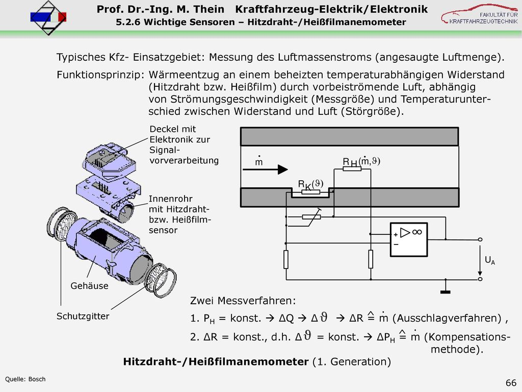 5.2.6 Wichtige Sensoren – Hitzdraht-/Heißfilmanemometer