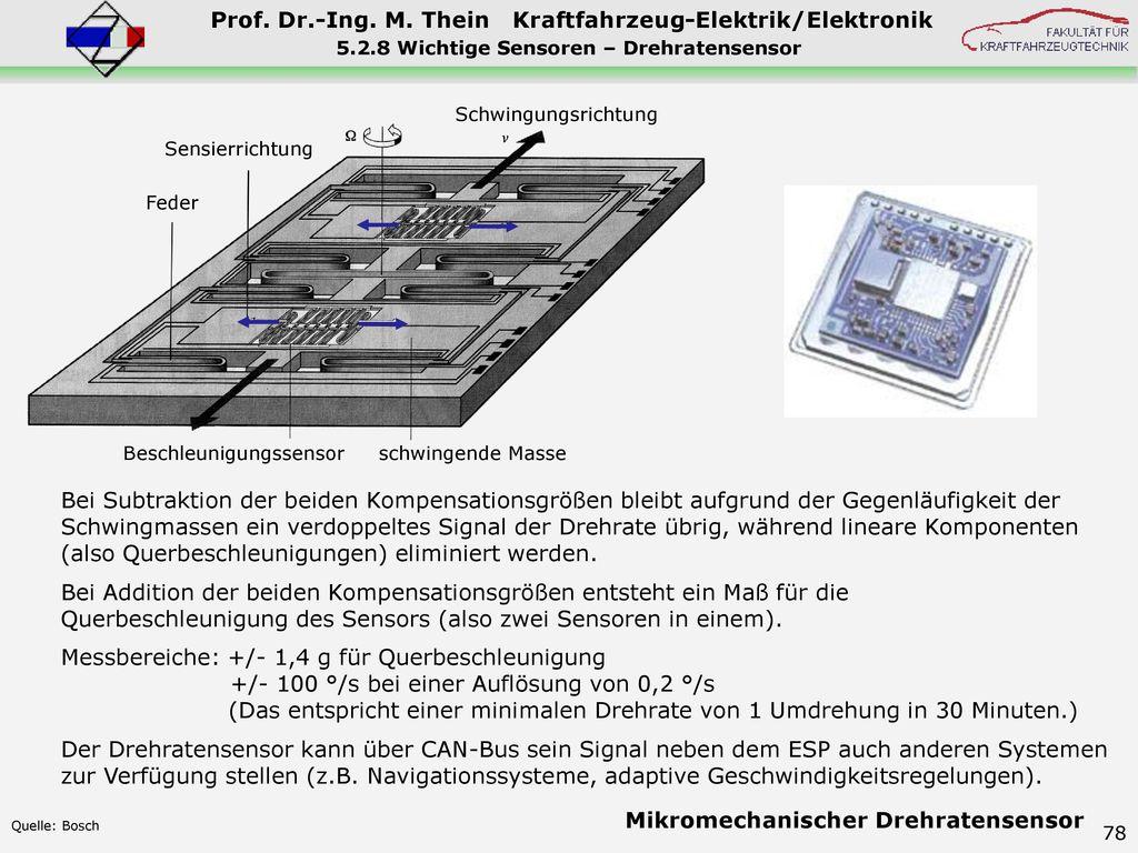 5.2.8 Wichtige Sensoren – Drehratensensor