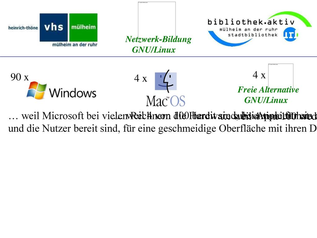 … weil Microsoft bei vielen Rechnern die Hardware subventioniert hat