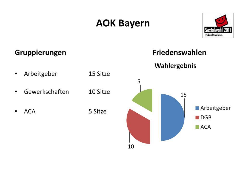 AOK Bayern Gruppierungen Friedenswahlen Arbeitgeber 15 Sitze