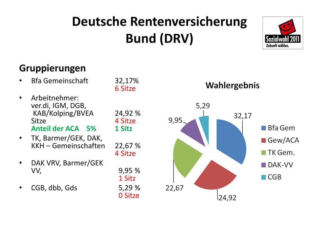 Deutsche Rentenversicherung Bund (DRV)