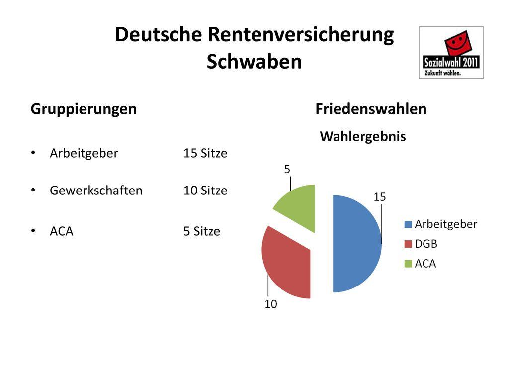 Deutsche Rentenversicherung Schwaben