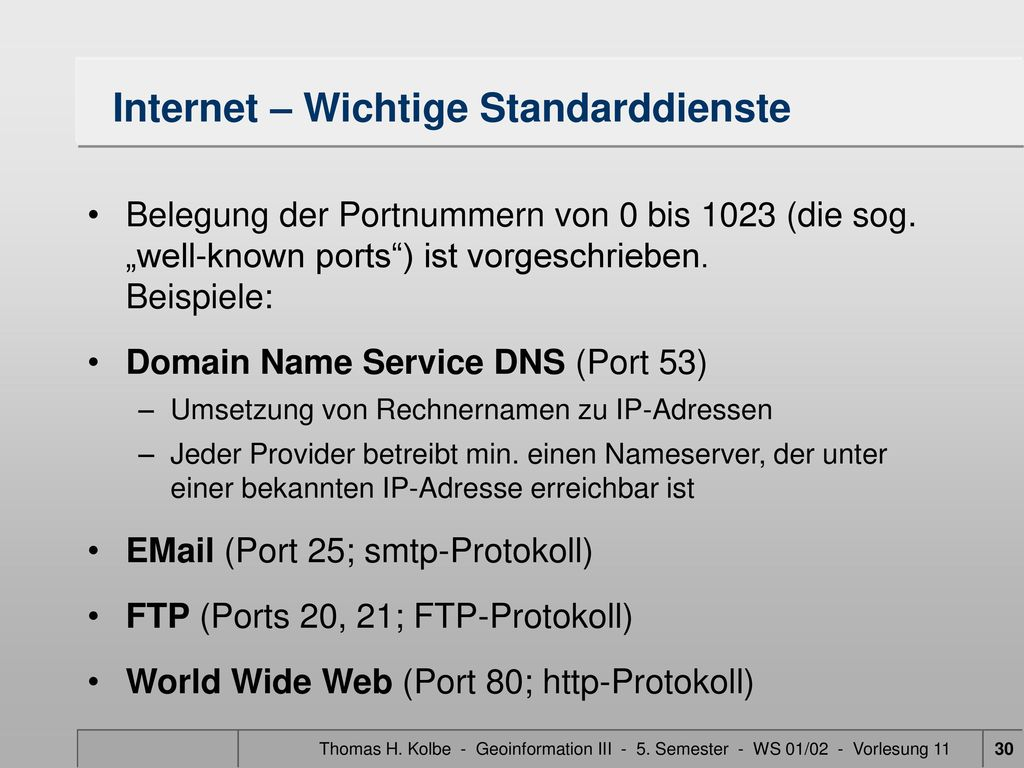 Internet – Wichtige Standarddienste