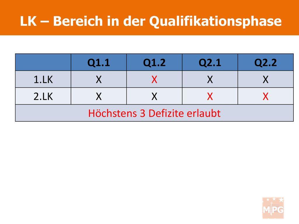 LK – Bereich in der Qualifikationsphase