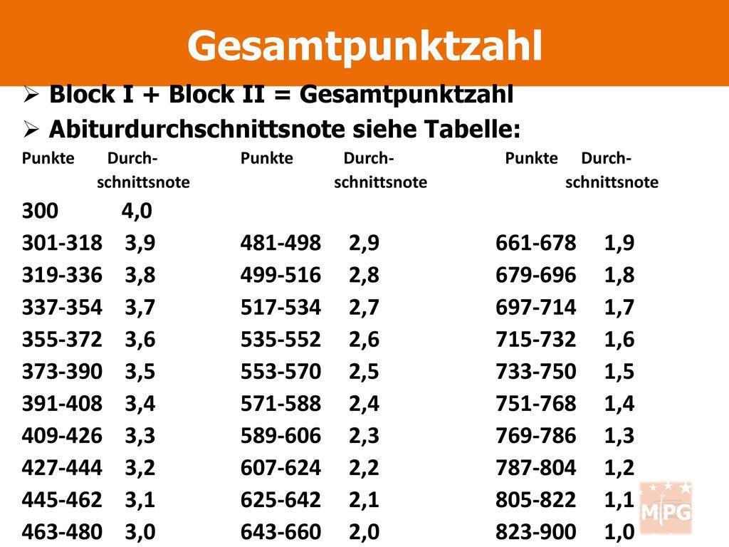 Gesamtpunktzahl Block I + Block II = Gesamtpunktzahl