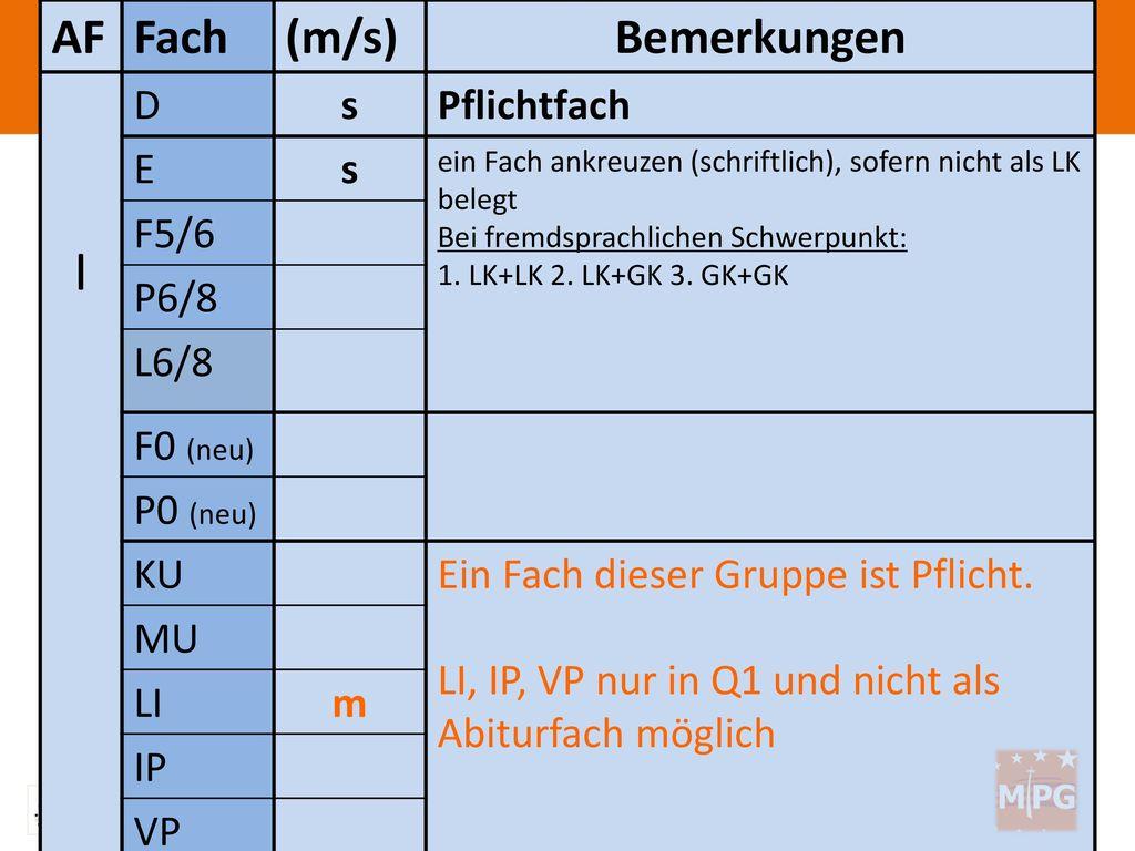 I AF Fach (m/s) Bemerkungen D s Pflichtfach E F5/6 P6/8 L6/8 F0 (neu)