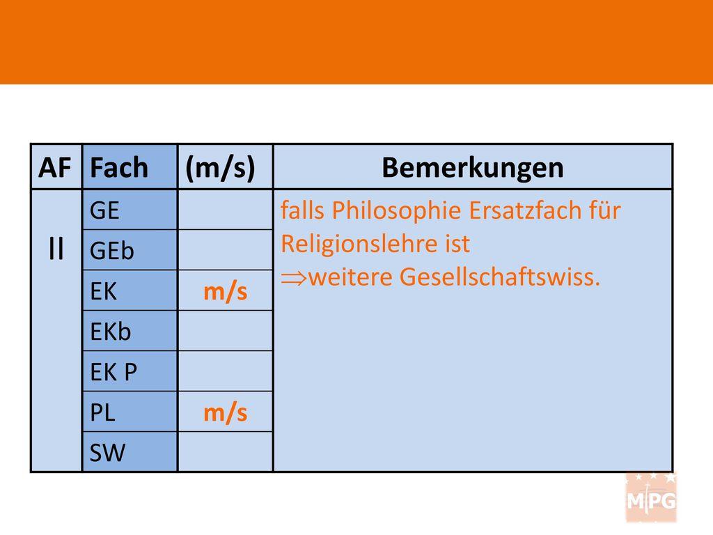 II AF Fach (m/s) Bemerkungen GE