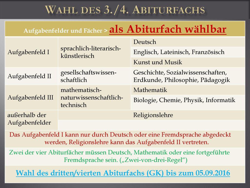 Wahl des 3./4. Abiturfachs Aufgabenfelder und Fächer > als Abiturfach wählbar. Aufgabenfeld I. sprachlich-literarisch-künstlerisch.