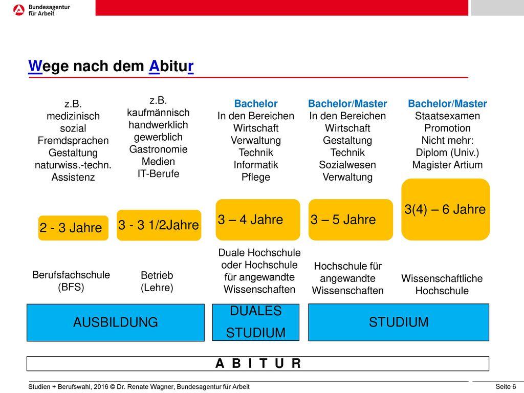 Wege nach dem Abitur 3(4) – 6 Jahre 3 – 4 Jahre 3 – 5 Jahre