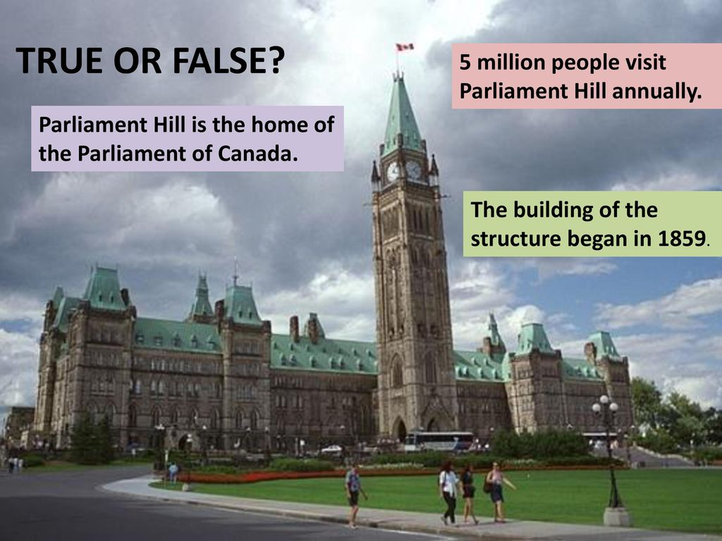 TRUE OR FALSE 5 million people visit Parliament Hill annually.