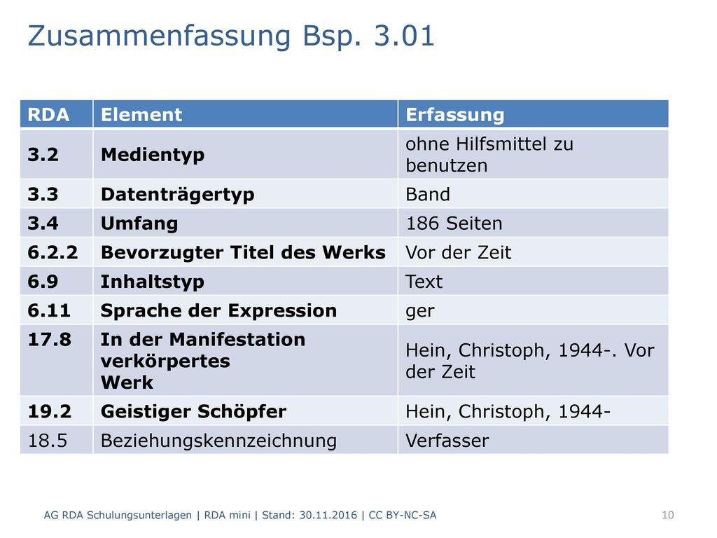 Zusammenfassung Bsp. 3.01 RDA Element Erfassung 3.2 Medientyp