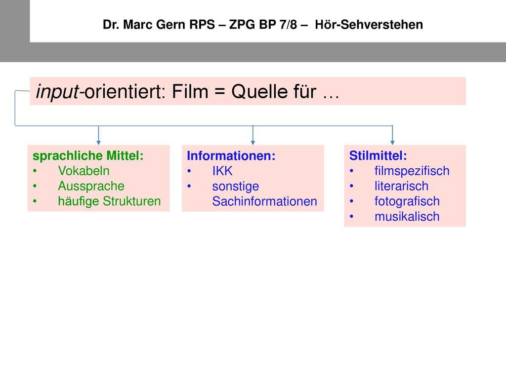 Dr. Marc Gern RPS – ZPG BP 7/8 – Hör-Sehverstehen