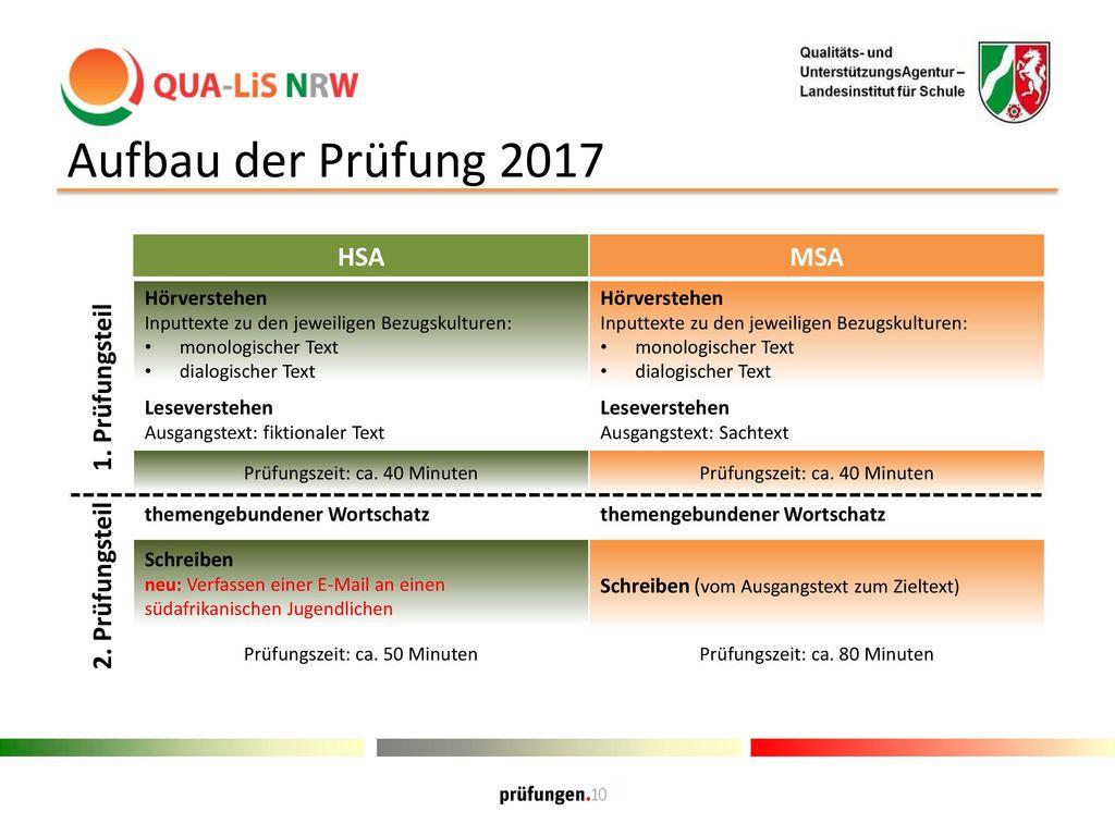 Aufbau der Prüfung 2017 HSA MSA 1. Prüfungsteil 2. Prüfungsteil