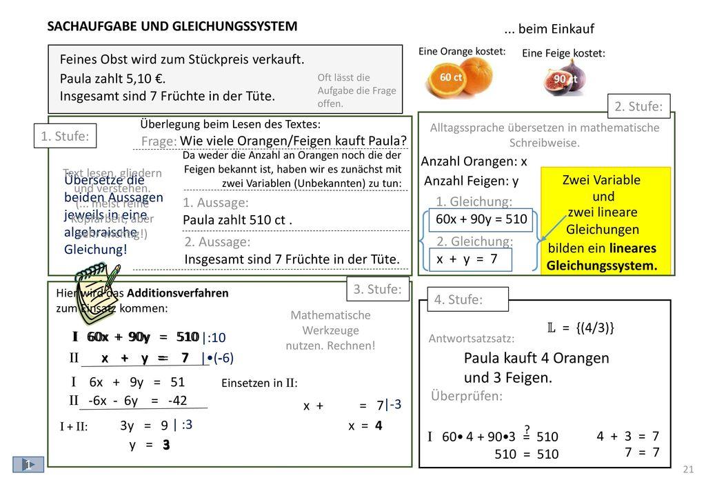 Erfreut Arbeitsblatt Auf Schreibweisen Bilder - Super Lehrer ...