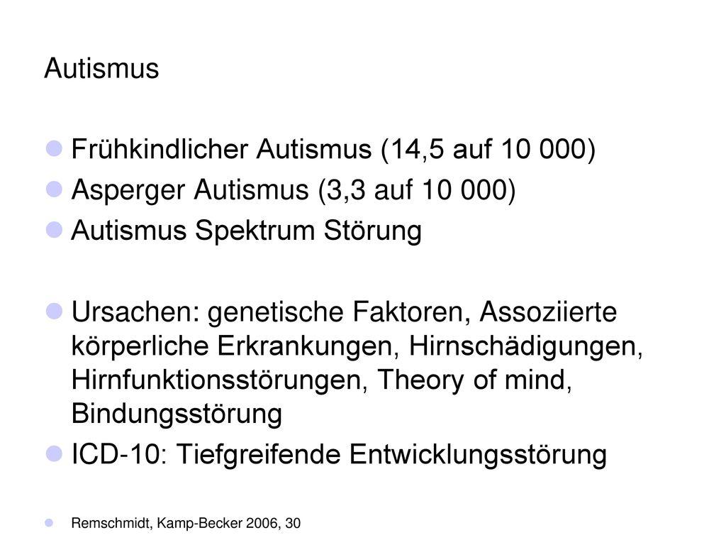 Frühkindlicher Autismus (14,5 auf 10 000)