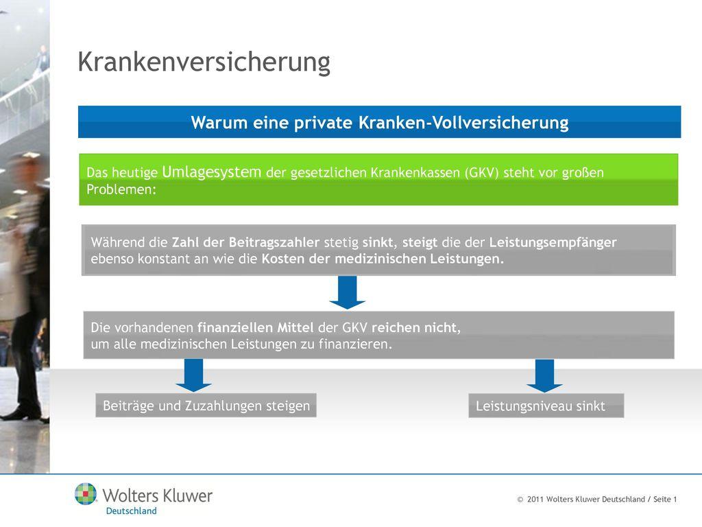 © 2011 Wolters Kluwer Deutschland / Seite 2