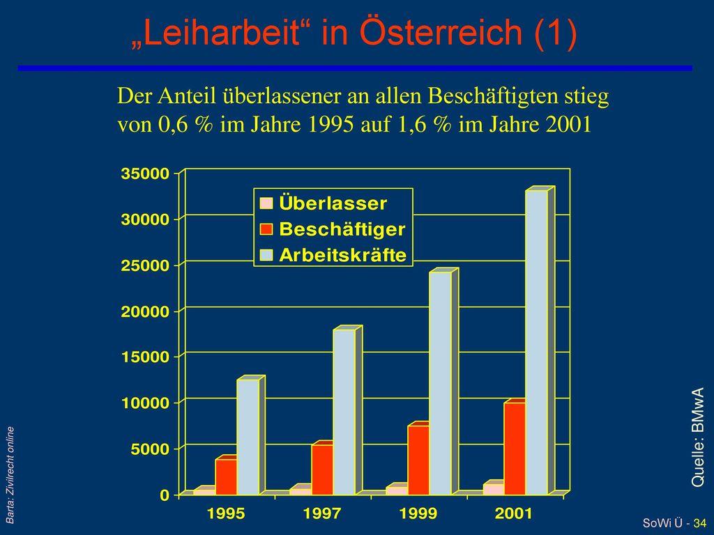 """""""Leiharbeit in Österreich (1)"""