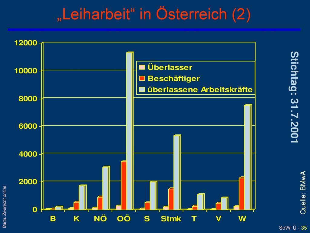 """""""Leiharbeit in Österreich (2)"""