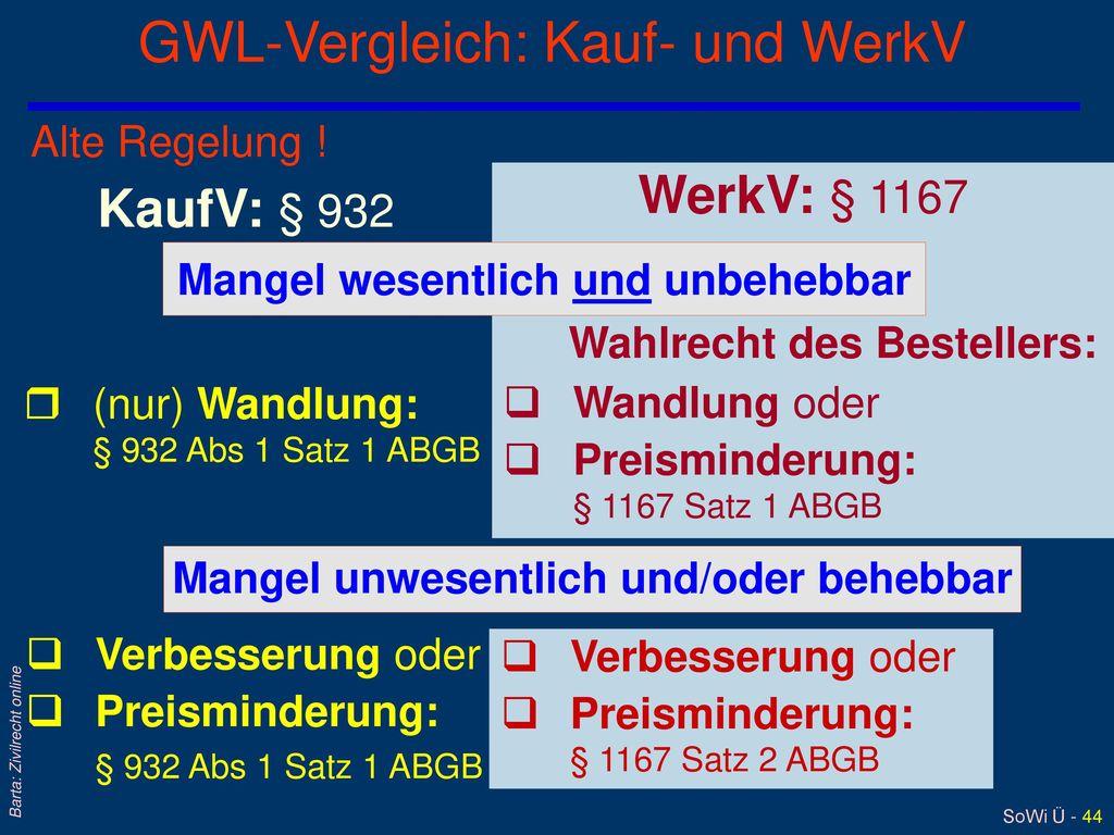 GWL-Vergleich: Kauf- und WerkV