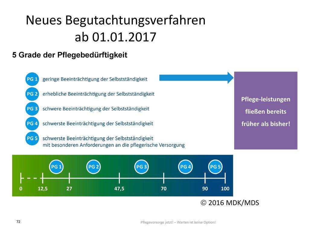 Im deutschen Recht gibt es keine gesetzliche Vertretungsmacht