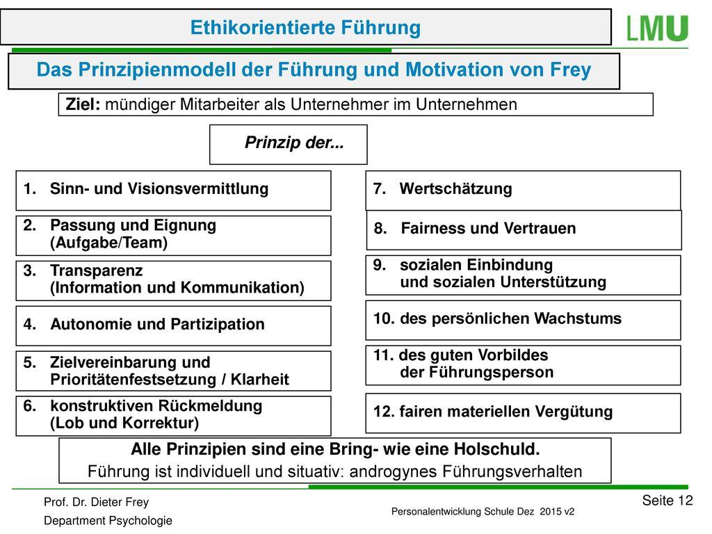 Das Prinzipienmodell der Führung und Motivation von Frey