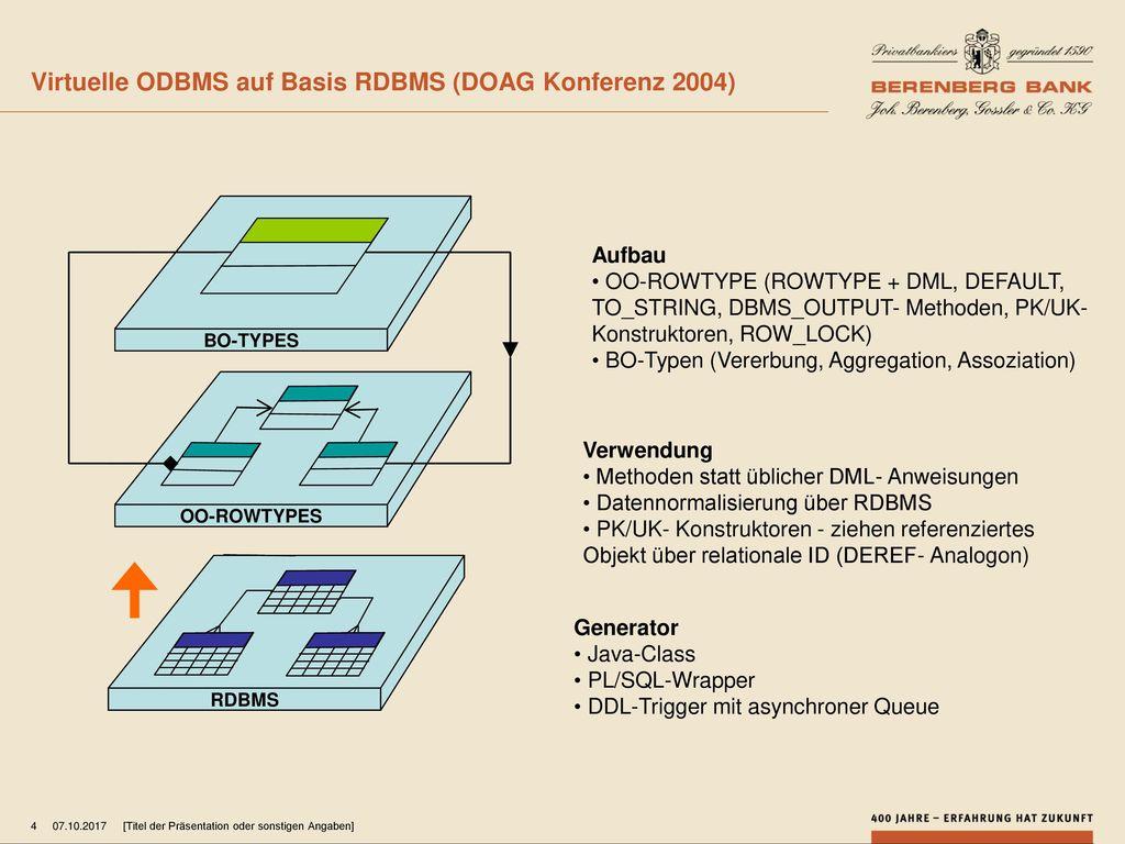 Virtuelle ODBMS auf Basis RDBMS (DOAG Konferenz 2004)